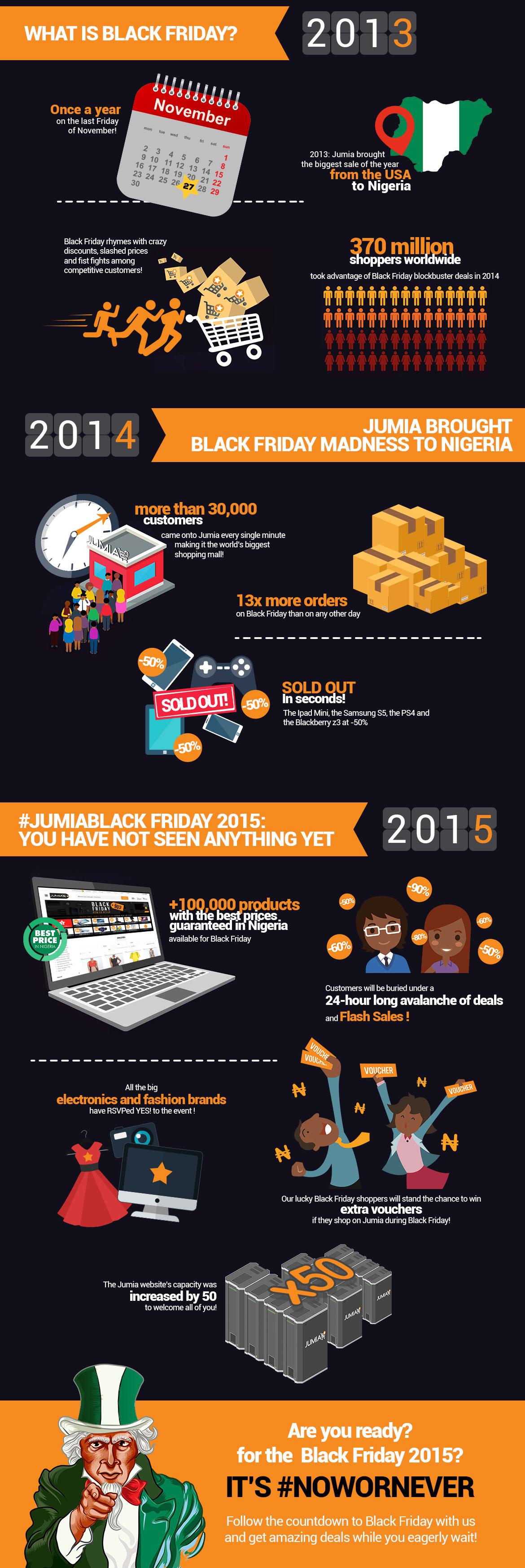 jumia-bf-flash-infographics